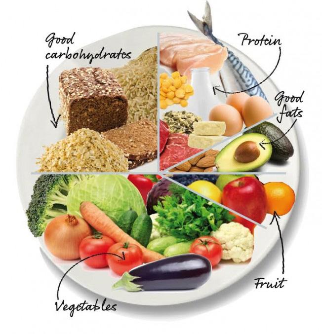 Chế độ ăn đầy đủ và cân bằng giúp mắt phục hồi nhanh sau mổ đục thủy tinh thể